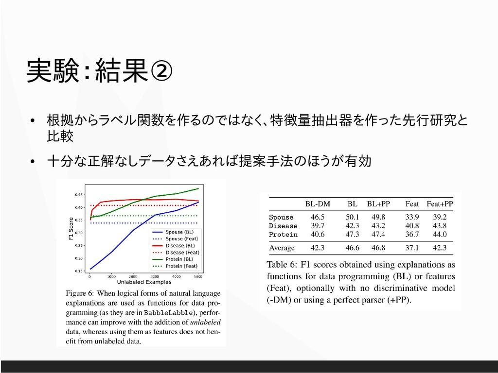 ② 実験:結果 ● 根拠からラベル関数を作るのではなく、特徴量抽出器を作った先行研究と 比較 ...