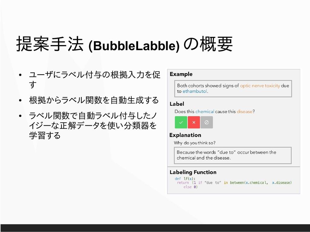 提案手法 (BubbleLabble) の概要 ● ユーザにラベル付与の根拠入力を促 す ● ...