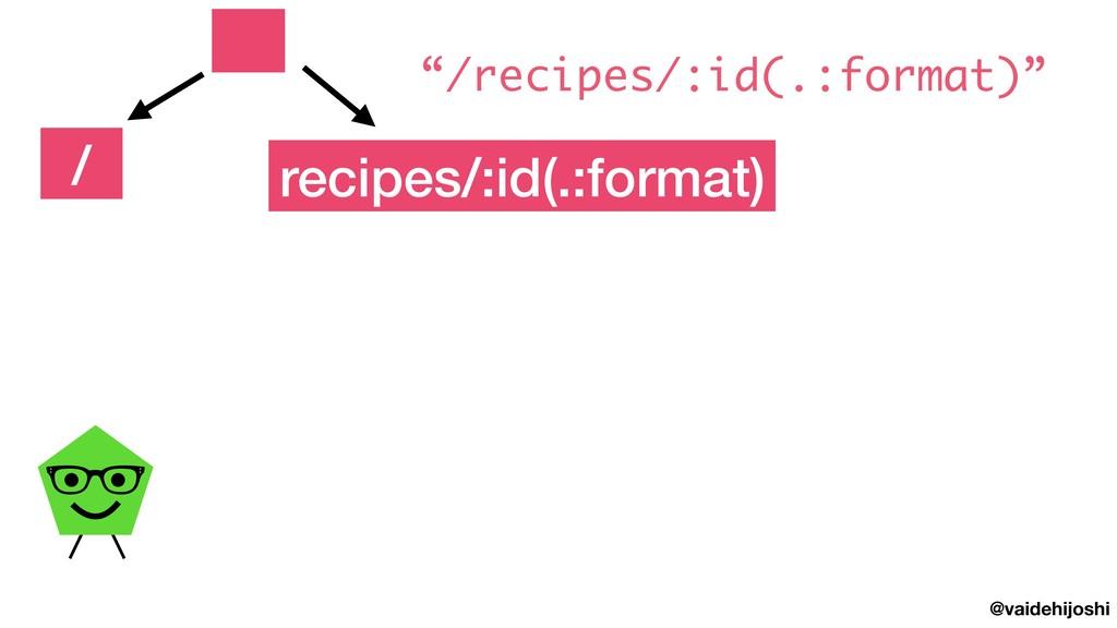 """@vaidehijoshi recipes/:id(.:format) / """"/recipes..."""