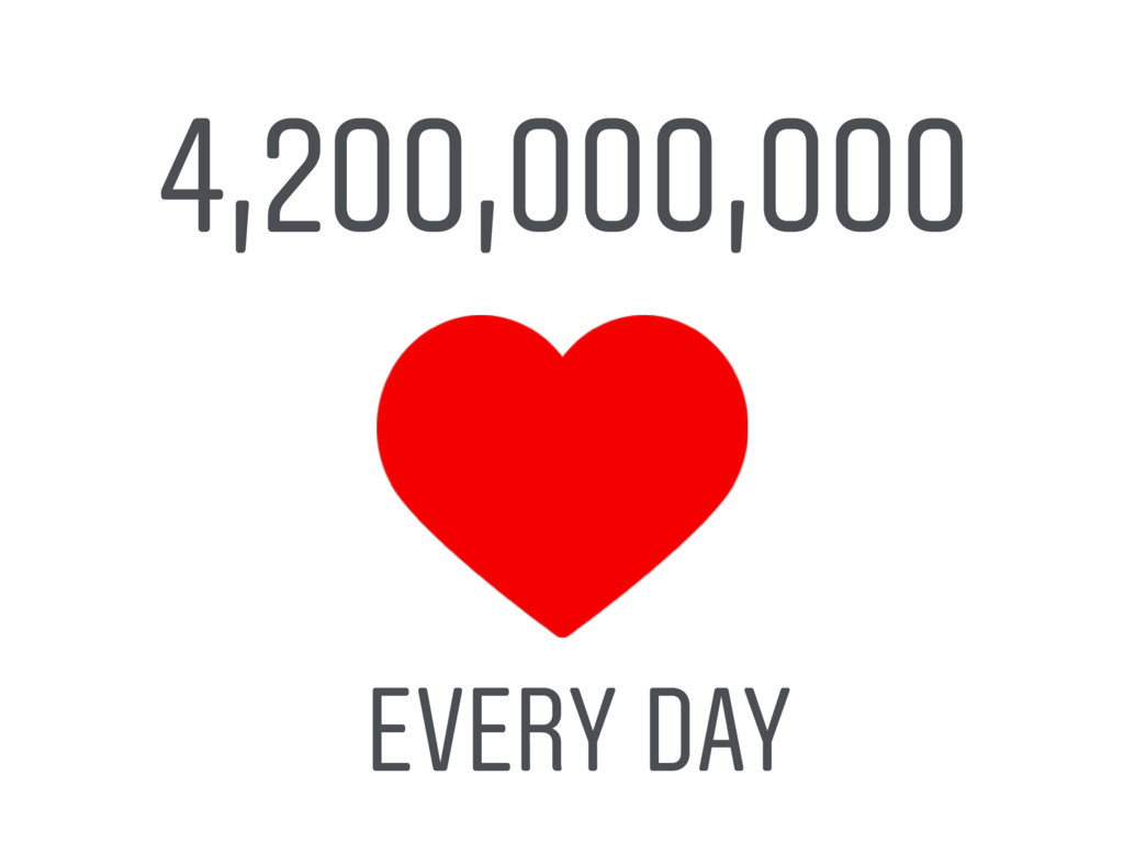 4,200,000,000 EVERY DAY