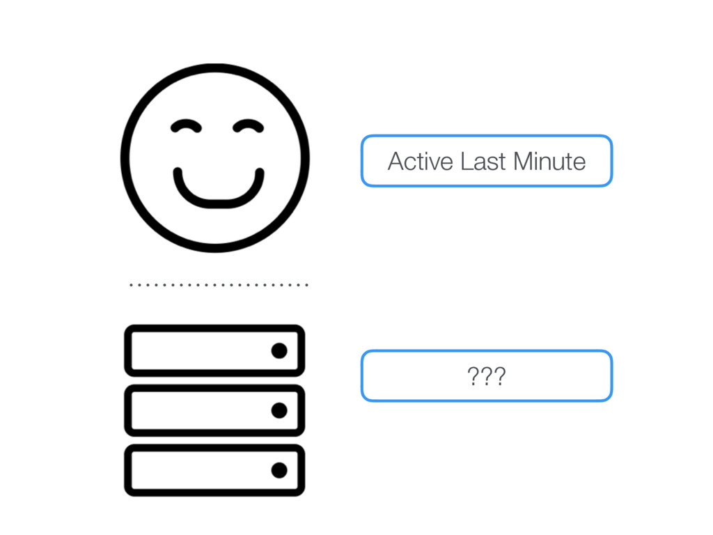 Active Last Minute ???