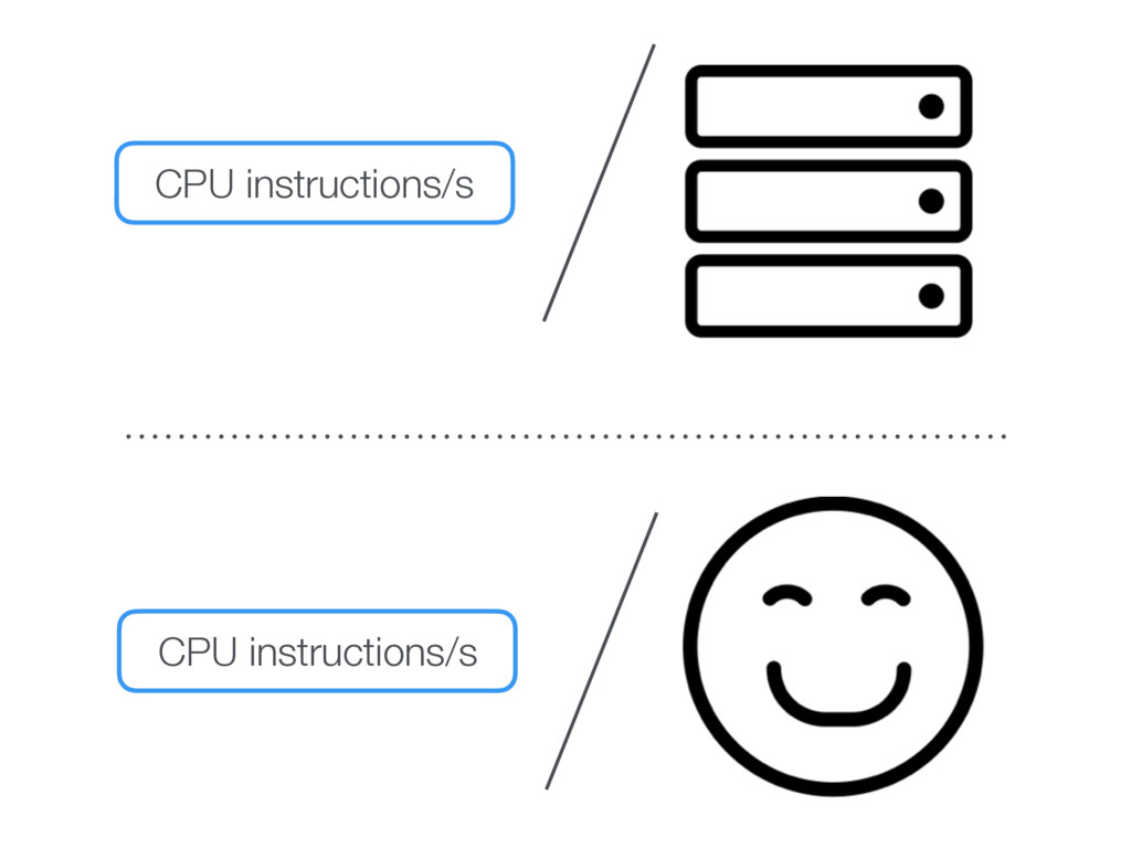 CPU instructions/s CPU instructions/s