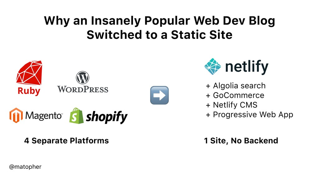Why an Insanely Popular Web Dev Blog Switched t...