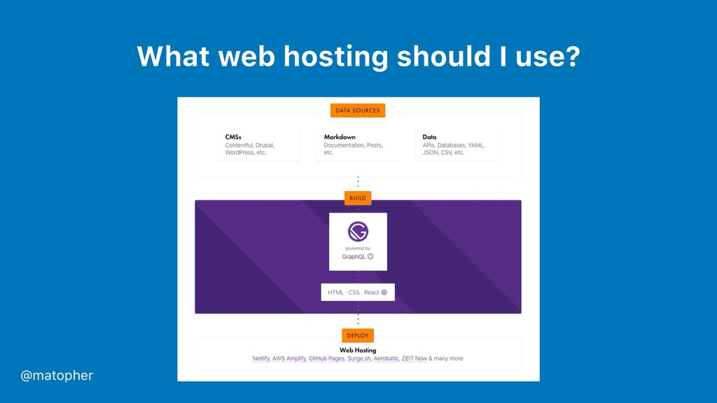 What web hosting should I use? @matopher