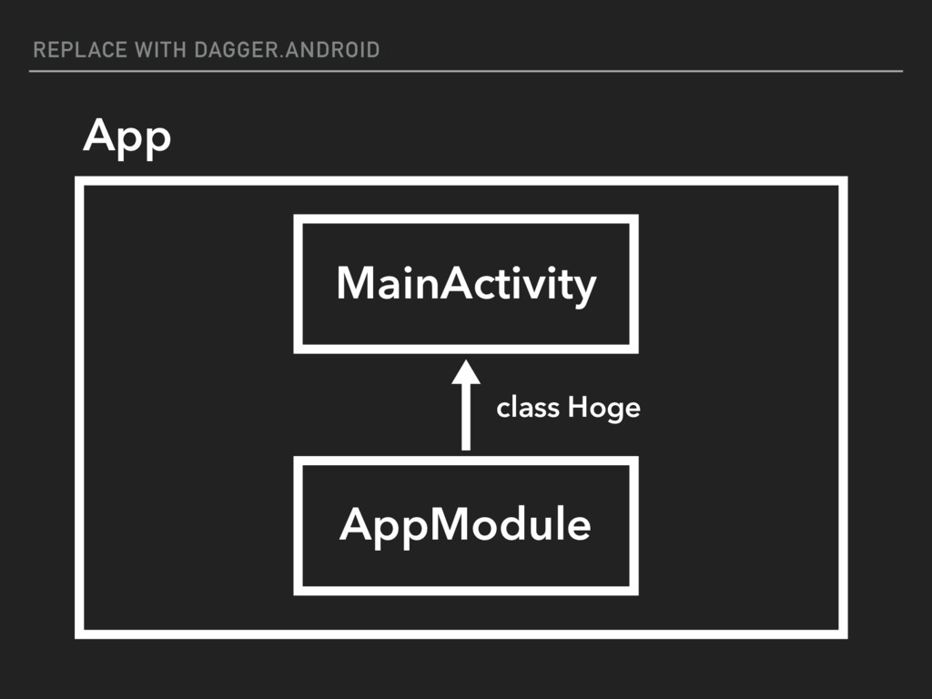 REPLACE WITH DAGGER.ANDROID App MainActivity Ap...