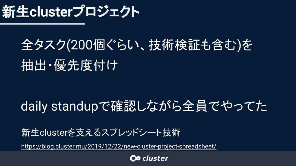 新生clusterプロジェクト https://blog.cluster.mu/2019/12...
