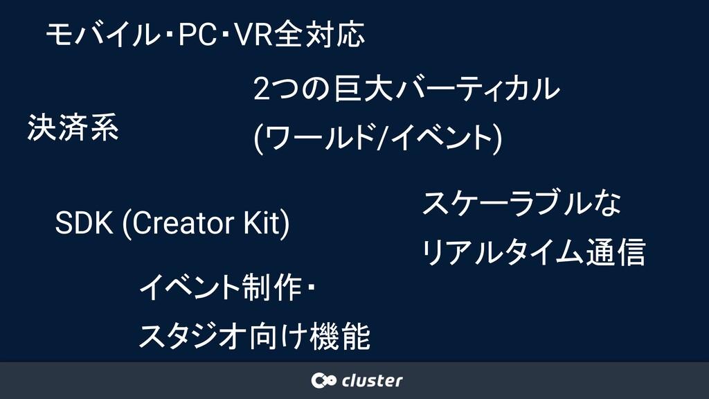 モバイル・PC・VR全対応 決済系 SDK (Creator Kit) 2つの巨大バーティカル...