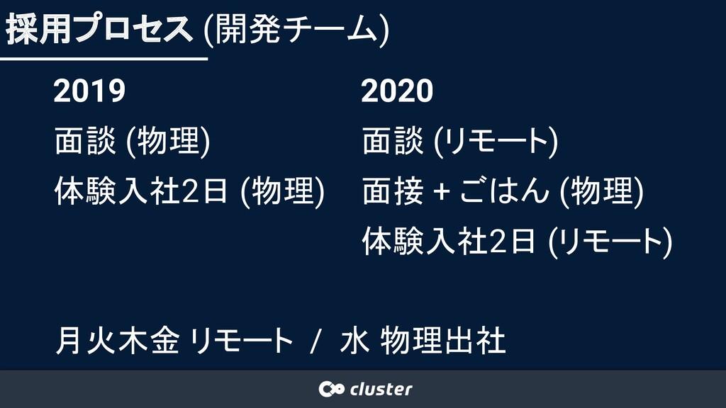 2019 面談 (物理) 体験入社2日 (物理) 採用プロセス (開発チーム) 2020 面談...