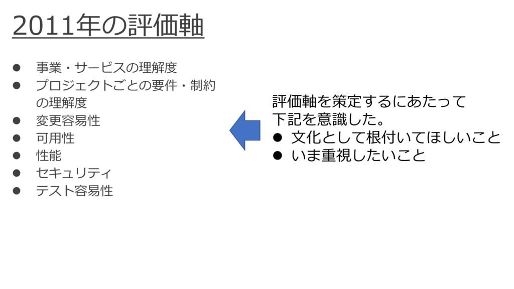 2011年の評価軸 l 事業・サービスの理解度 l プロジェクトごとの要件・制約 の理解度 l...
