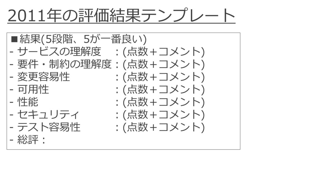 2011年の評価結果テンプレート ■結果(5段階、5が⼀番良い) - サービスの理解度 :(点...