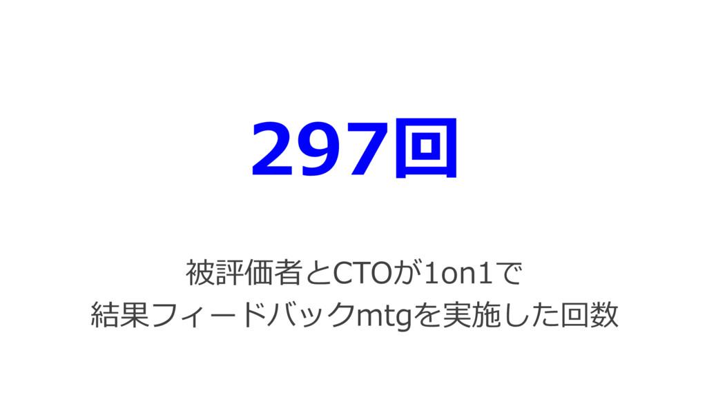 297回 被評価者とCTOが1on1で 結果フィードバックmtgを実施した回数