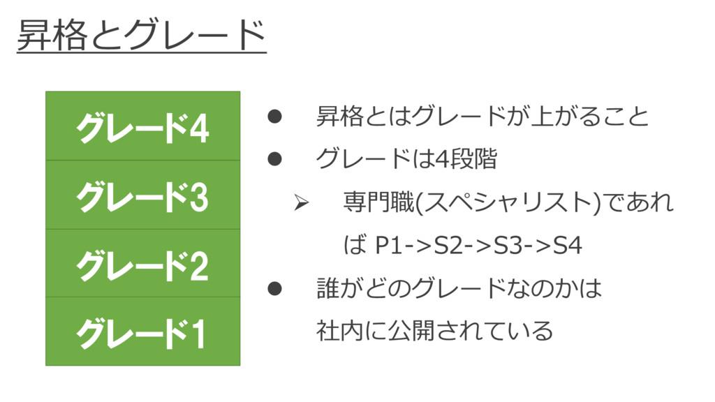 昇格とグレード l 昇格とはグレードが上がること l グレードは4段階 Ø 専⾨職(スペシャリ...