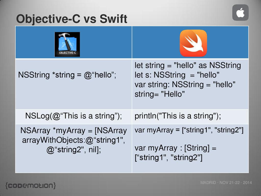 MADRID · NOV 21-22 · 2014 Objective-C vs Swift ...
