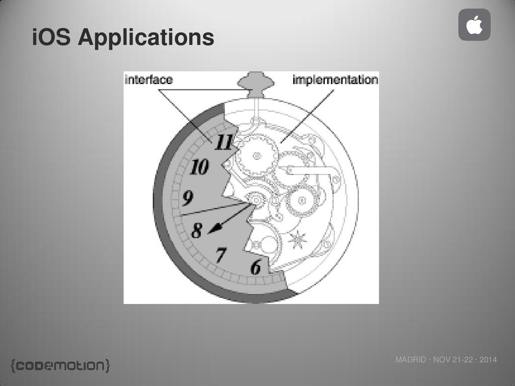 MADRID · NOV 21-22 · 2014 iOS Applications