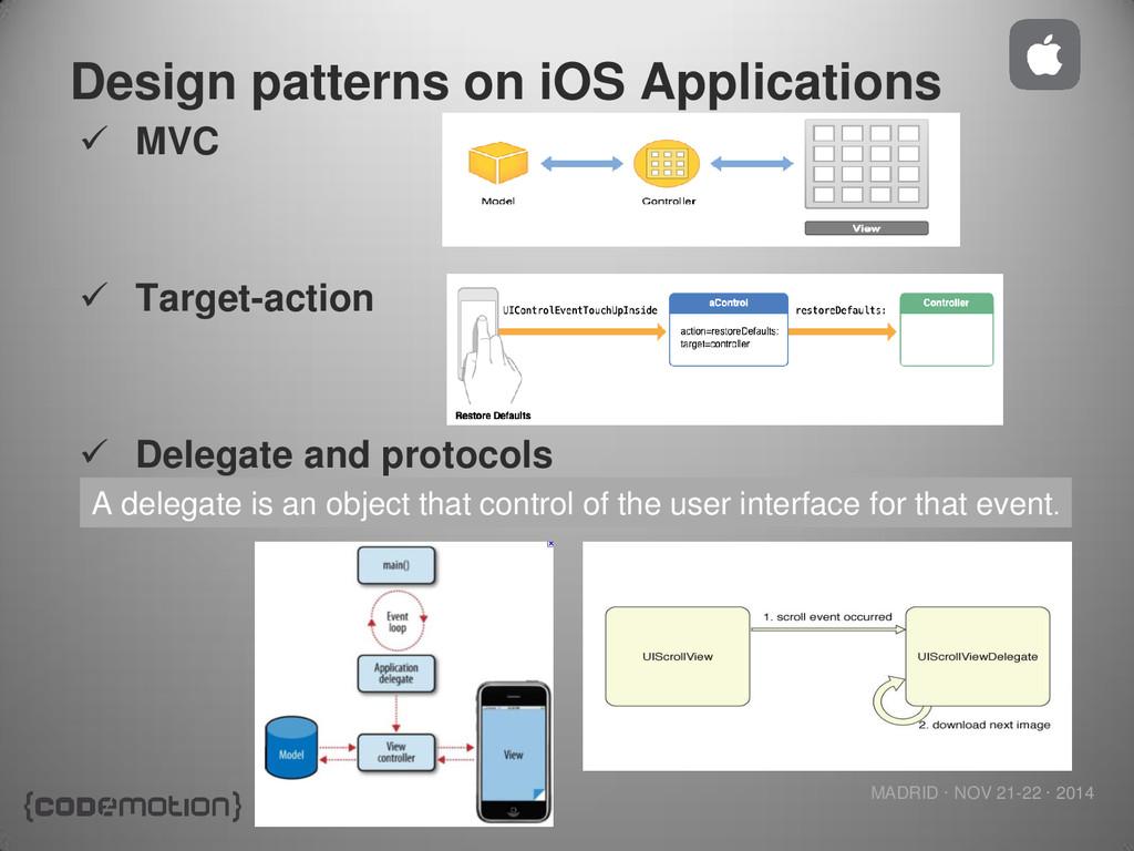 MADRID · NOV 21-22 · 2014 Design patterns on iO...