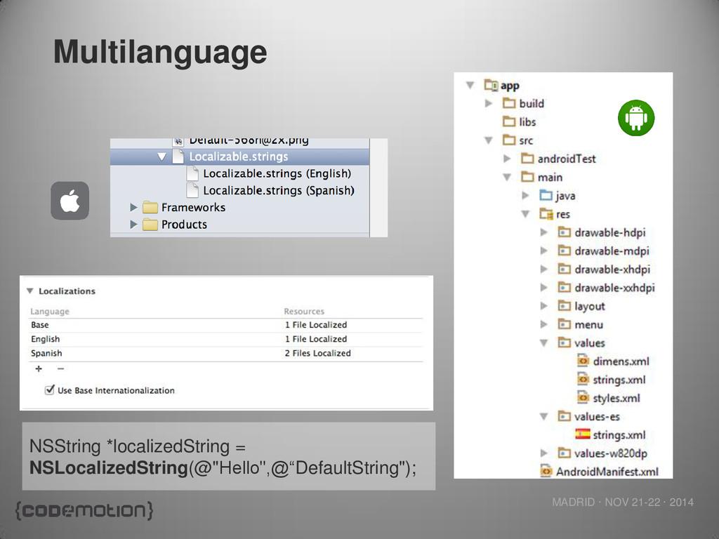 MADRID · NOV 21-22 · 2014 Multilanguage NSStrin...