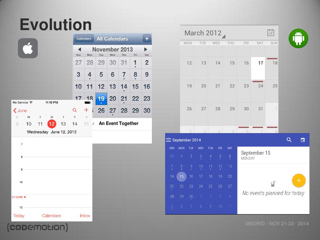MADRID · NOV 21-22 · 2014 Evolution