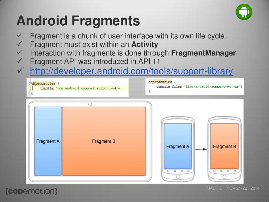 MADRID · NOV 21-22 · 2014 Android Fragments  F...