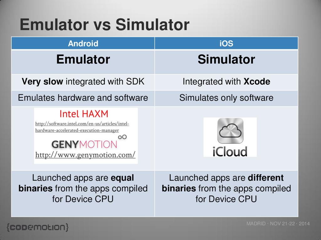 MADRID · NOV 21-22 · 2014 Emulator vs Simulator...
