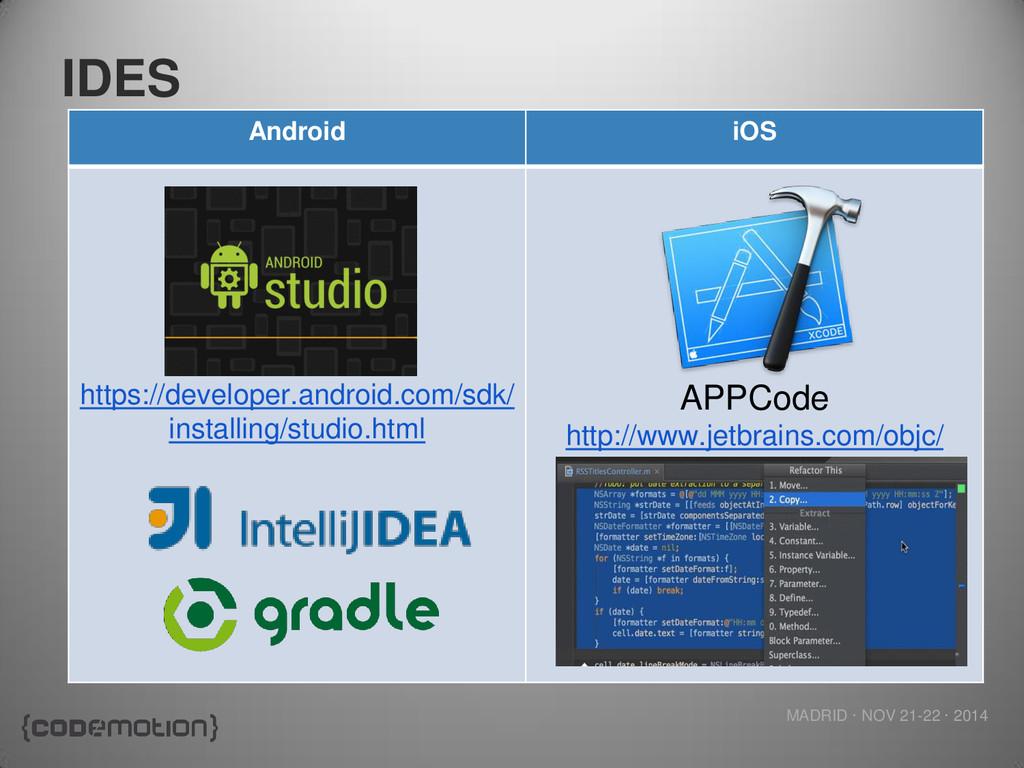 MADRID · NOV 21-22 · 2014 IDES Android iOS http...