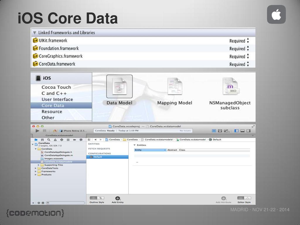 MADRID · NOV 21-22 · 2014 iOS Core Data