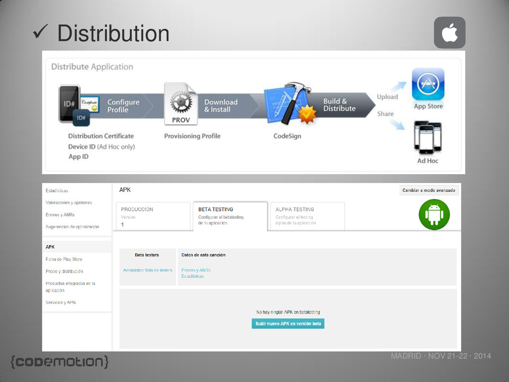 MADRID · NOV 21-22 · 2014  Distribution