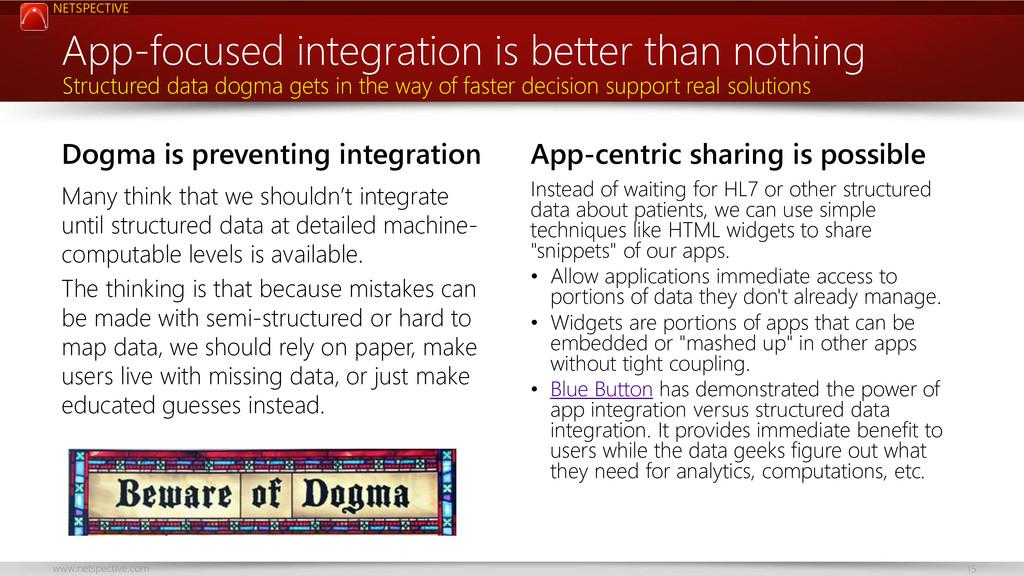 NETSPECTIVE www.netspective.com 15 Dogma is pre...