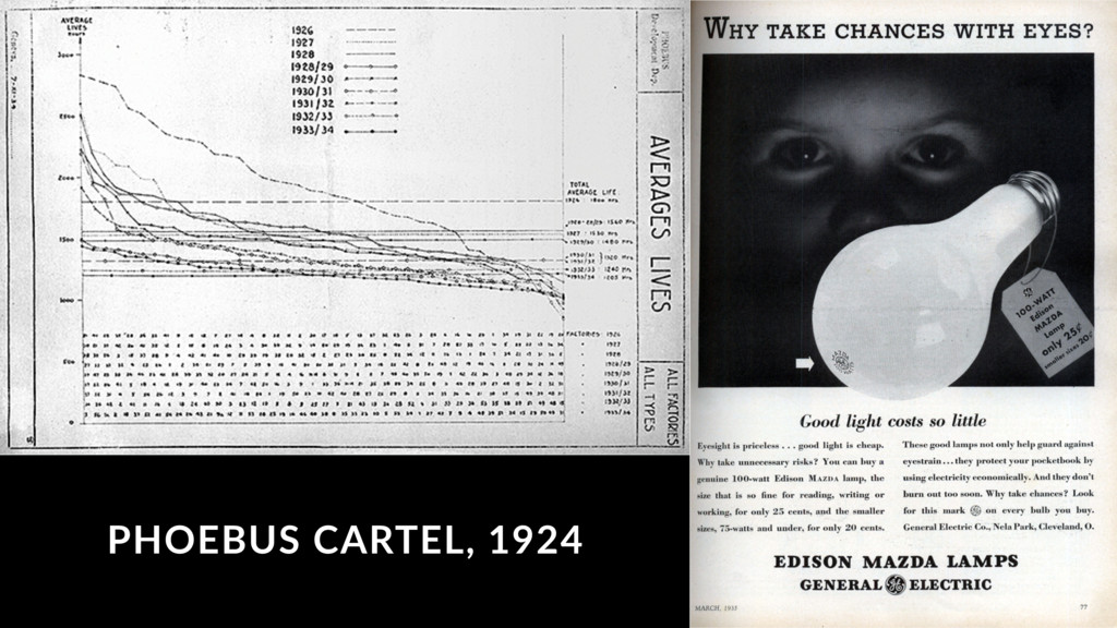 PHOEBUS CARTEL, 1924