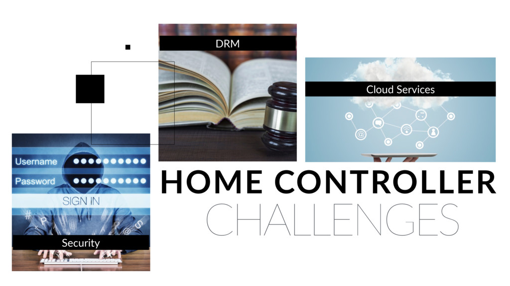 CHALLENGES HOME CONTROLLER Security DRM Cloud S...