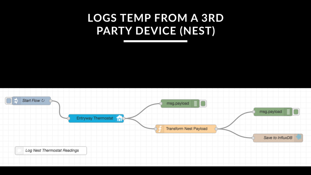 LOGS TEMP FROM A 3RD PARTY DEVICE (NEST)
