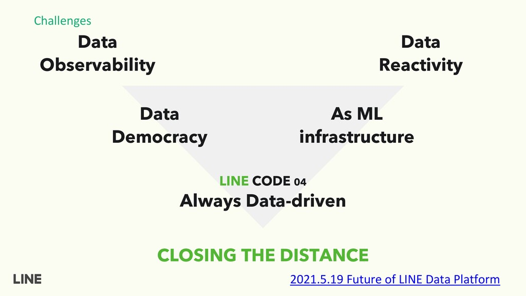 Challenges 2021.5.19 Future of LINE Data Platfo...