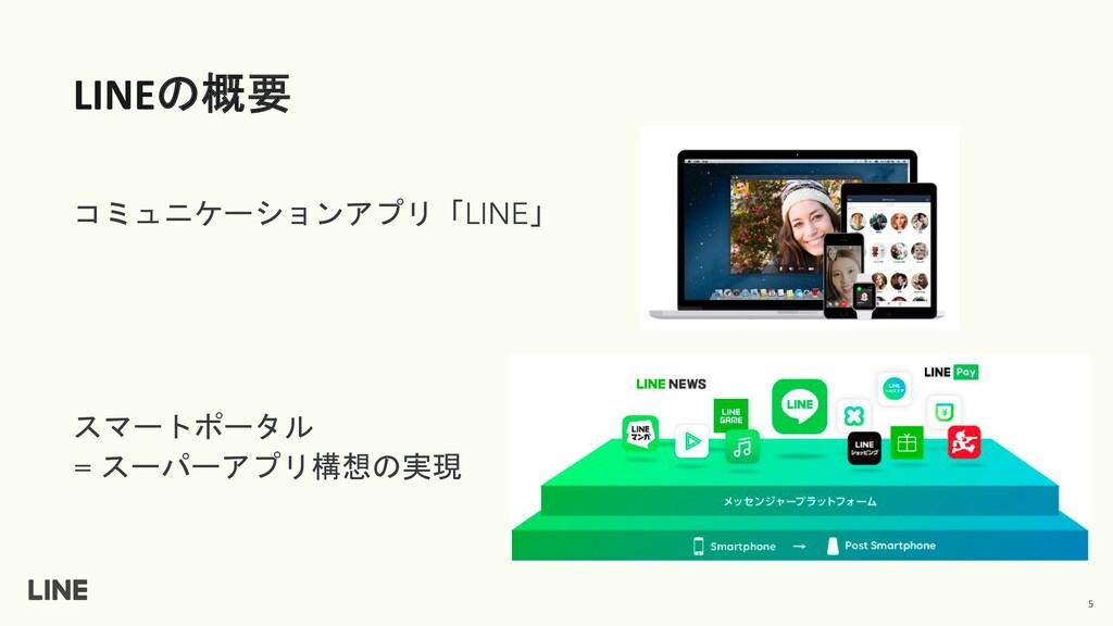 LINEの概要 5 コミュニケーションアプリ「LINE」 スマートポータル = スーパーアプリ...