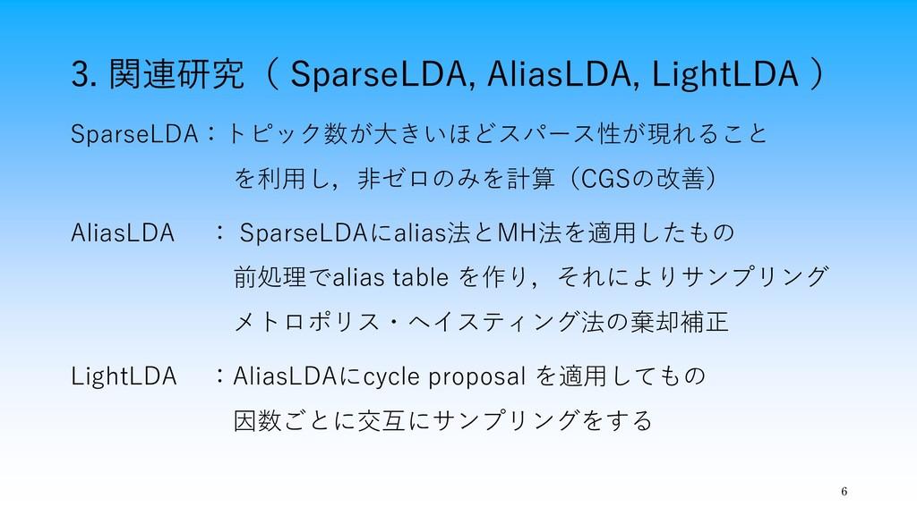 3. 関連研究( SparseLDA, AliasLDA, LightLDA ) 6 Spar...