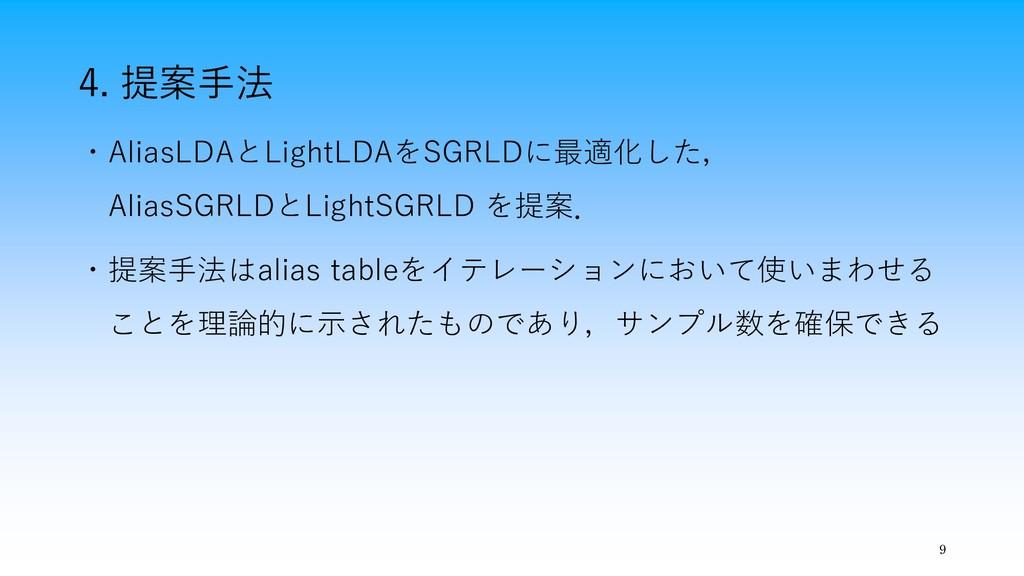 ・AliasLDAとLightLDAをSGRLDに最適化した, AliasSGRLDとLigh...