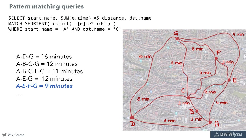 SELECT start.name, SUM(e.time) AS distance, dst...