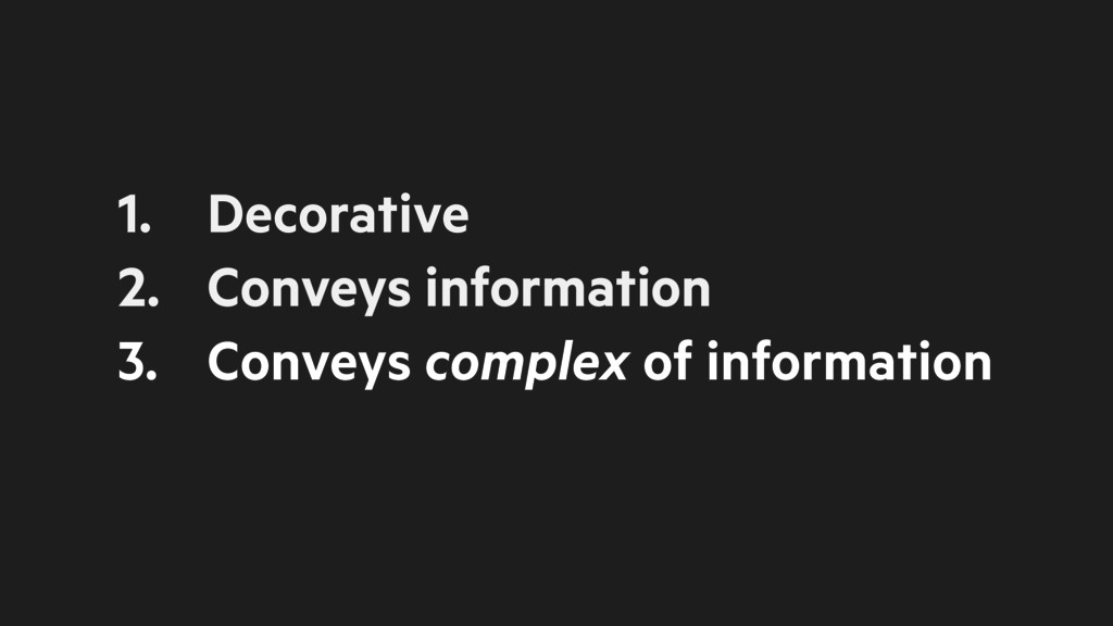 1. Decorative 2. Conveys information 3. Conveys...