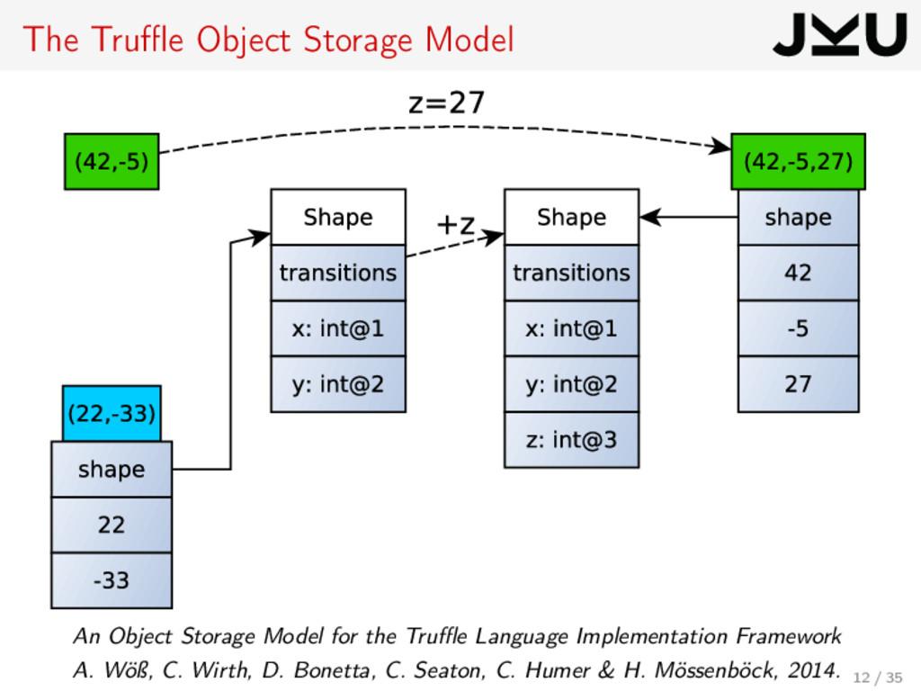 The Truffle Object Storage Model An Object Storag...