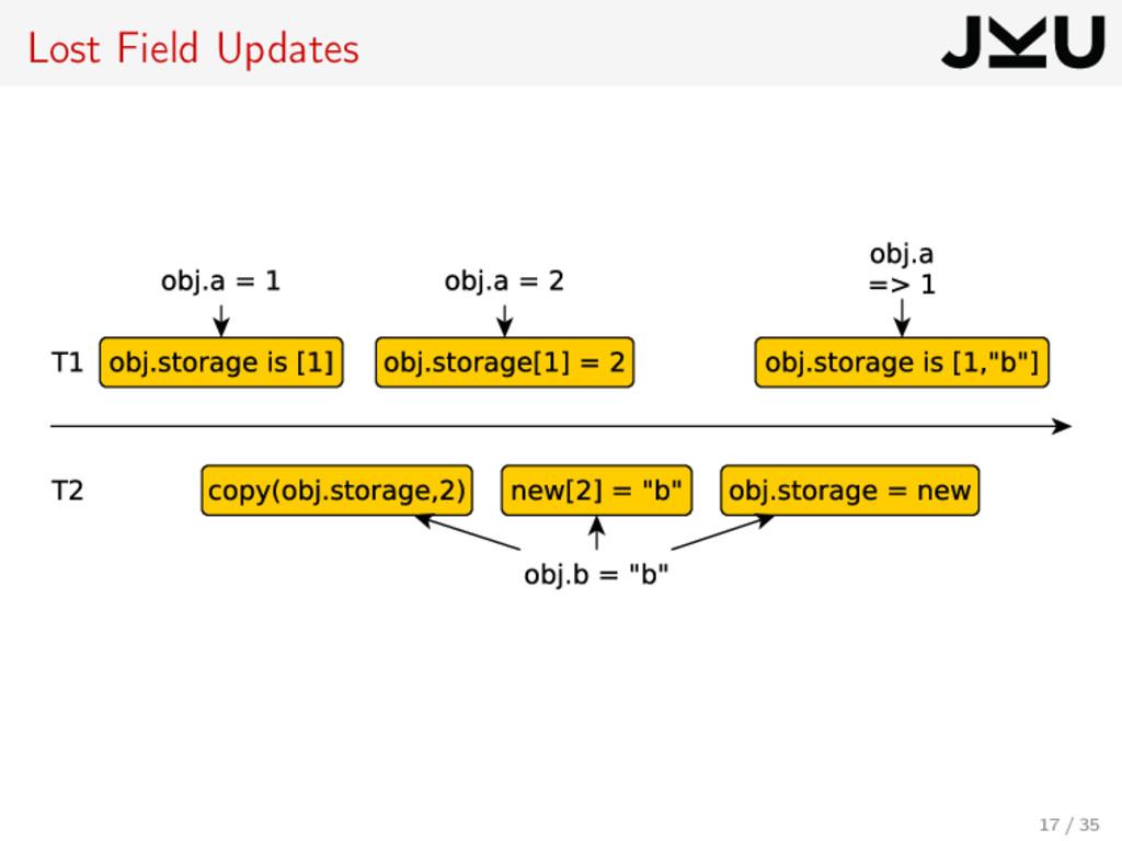 Lost Field Updates 17 / 35