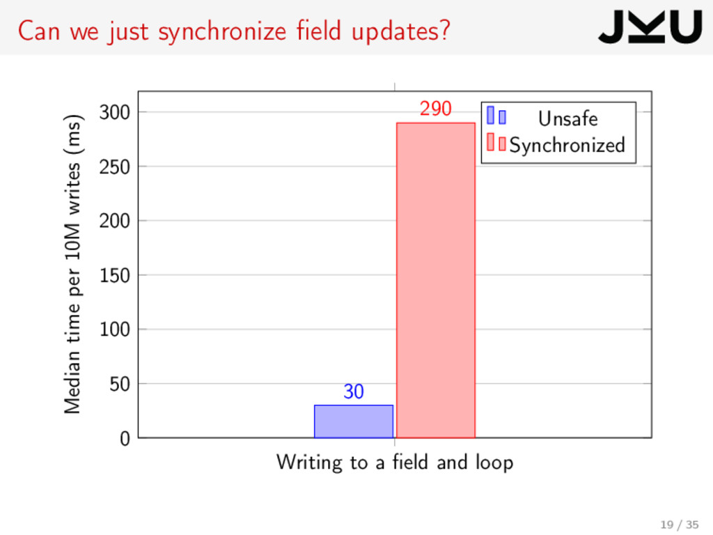 Can we just synchronize field updates? Writing t...