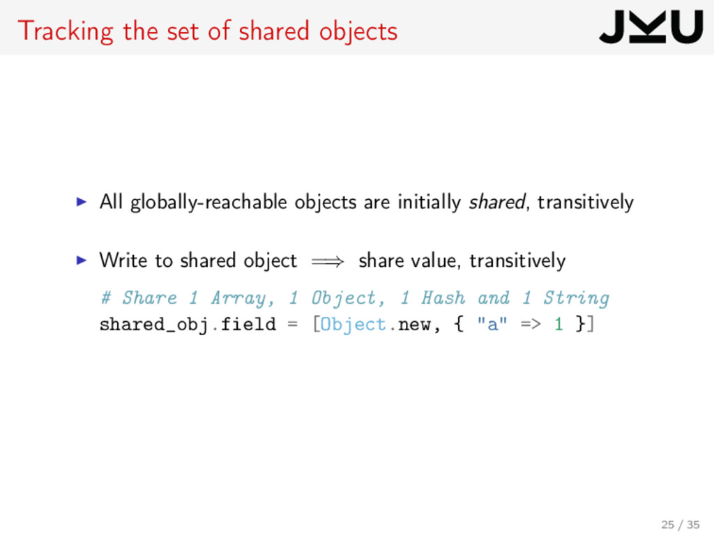 Tracking the set of shared objects All globally...