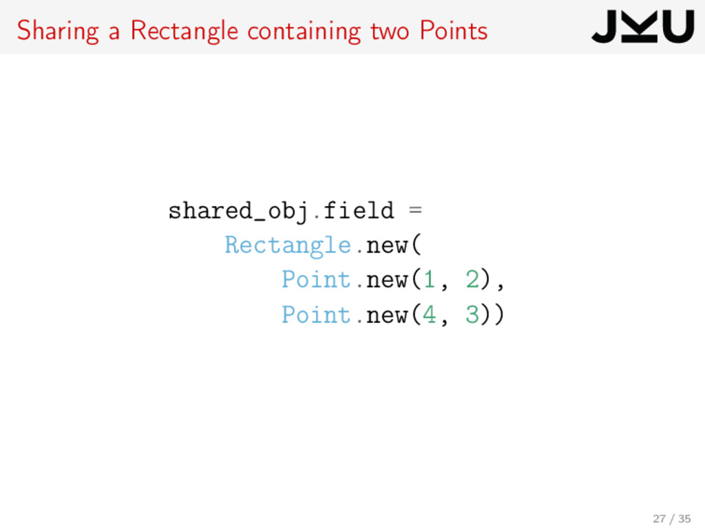 Sharing a Rectangle containing two Points share...