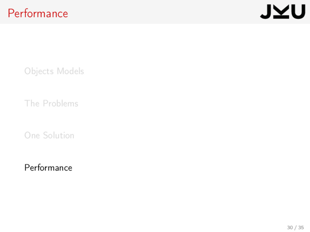 Performance Objects Models The Problems One Sol...