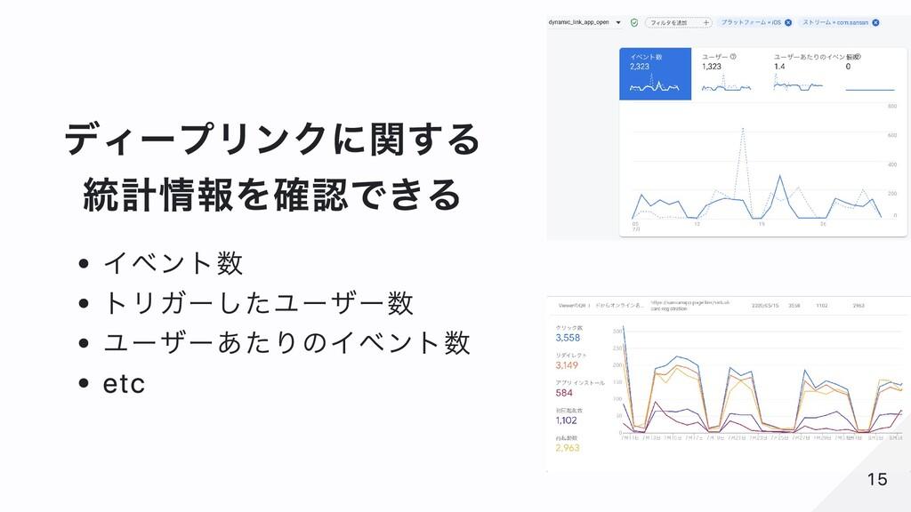 ディープリンクに関する 統計情報を確認できる イベント数 トリガーしたユーザー数 ユーザーあた...
