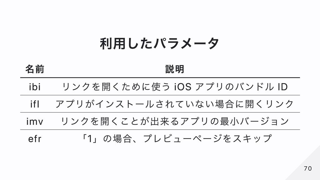 利⽤したパラメータ 名前 説明 ibi リンクを開くために使う iOS アプリのバンドル ID...