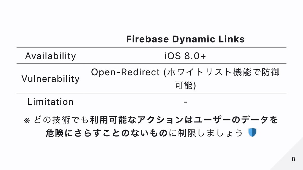 Firebase Dynamic Links Availability iOS 8.0+ Vu...