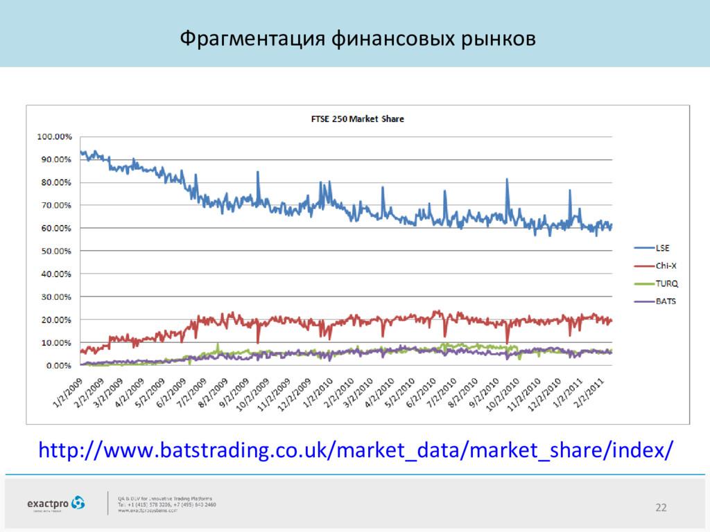 http://www.batstrading.co.uk/market_data/market...