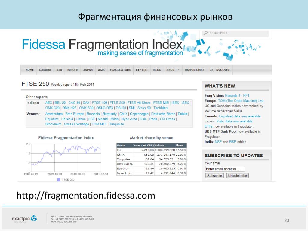 http://fragmentation.fidessa.com Фрагментация ф...