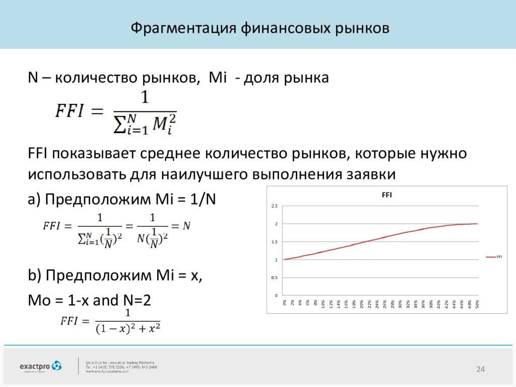 N – количество рынков, Mi - доля рынка FFI пока...