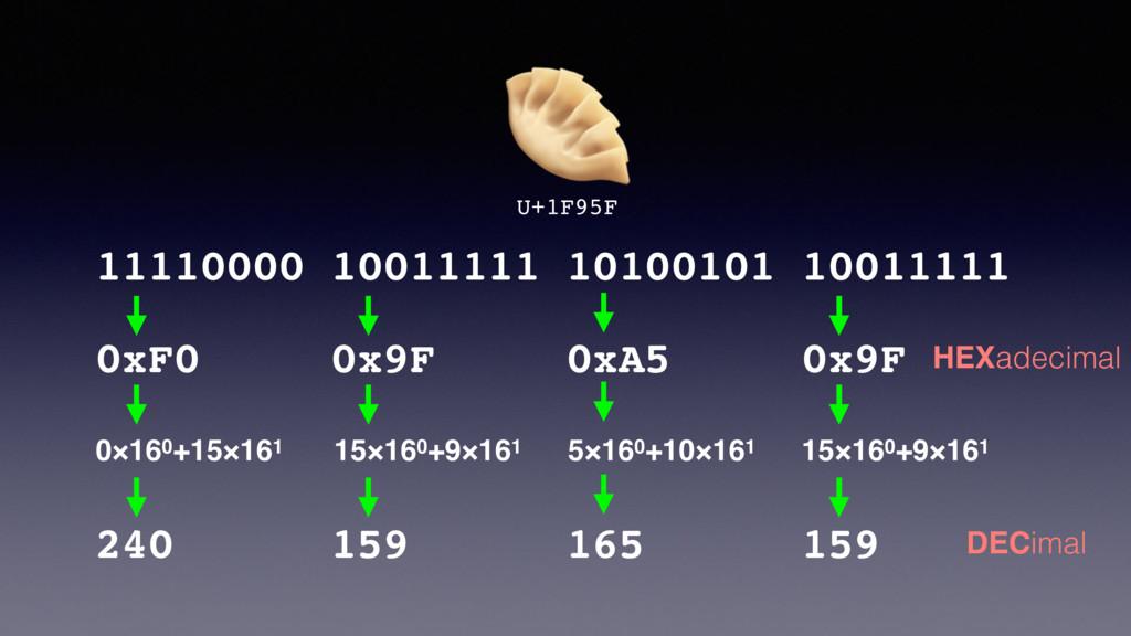 U+1F95F 240 159 165 159 0xF0 0x9F 0xA5 0x9F 11...
