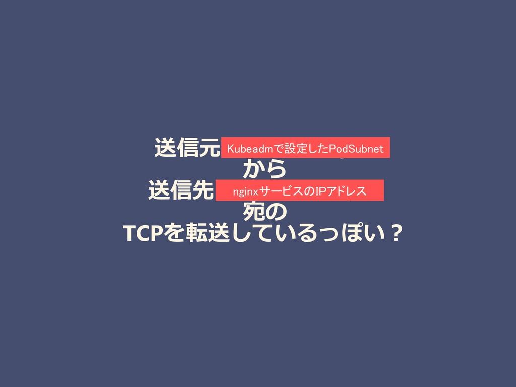 送信元192.168.0.0/16 から 送信先10.109.35.24/32 宛の TCPを...